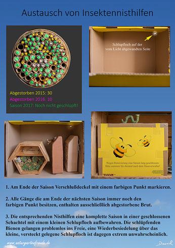 Insektenhotel Insektennisthilfe Nützlingshotel Nützlingshaus Bienenhaus Austausch Markierung Verschlußdeckel