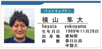 バイスキャプテン/横山隼大/hayata yokoyama/愛知県名古屋市/ラグビー歴:春日丘高・中部大