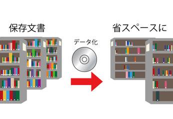 保存文書、データ化、省スペースに
