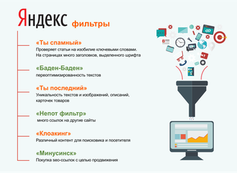 Яндекс фильтры