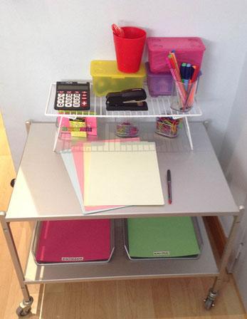 superficie escritorio - www.aorganizarte.com