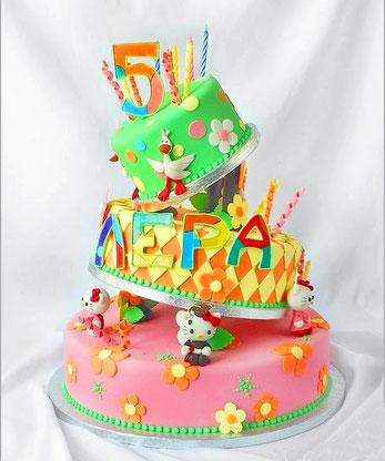 Торт на заказ на детский праздник день рождения ребенка