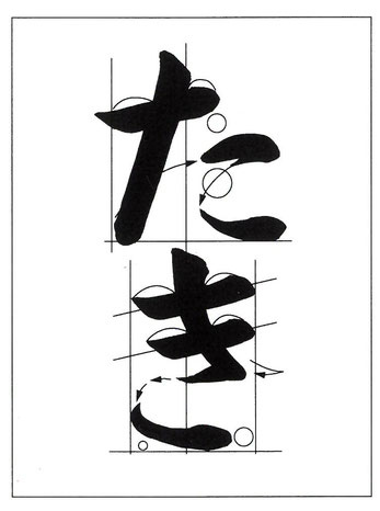 札幌競書雑誌「書究」2020年6月号 書道塾先生 課題解説