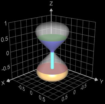 Komponenten der 3D Sanduhr