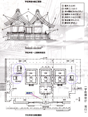 宇佐神宮の社殿配置 (クリックすると拡大)