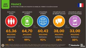 Présentation des chiffres 2019 sur l'utilisation d'internet en France
