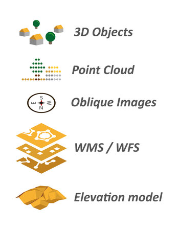 hosted 3d webgis of massive geodata - virtualcityCLOUD