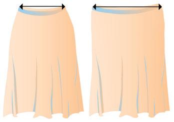 Damneröcke für Plus Size Fashionistas , Bund messen , bequeme Kleidung