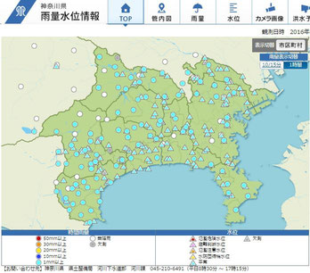 神奈川県雨量水位情報
