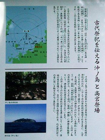 沖ノ島と高宮祭場の関係について説明している写真