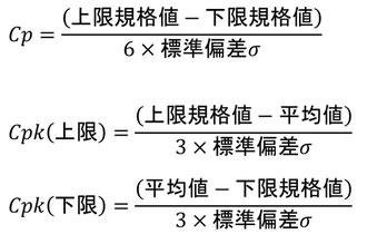 CPは上限規格値-下限規格値を6σで割ったもの。Cpk上限は上限規格値-平均値を3σで割ったモノ。Cpk下限は平均値-下限規格値を3σで割ったものになります。