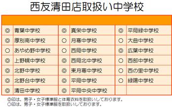 学生服のタナカ 西友清田店 取扱い中学校