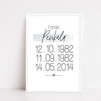 "Poster ""Familiendaten"""