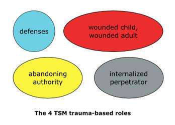 trauma psychodrama therapy