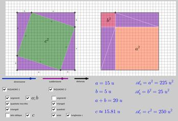 Lezione sul Teorema di Pitagora