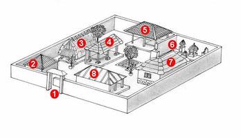Plan d'une maison balinaise