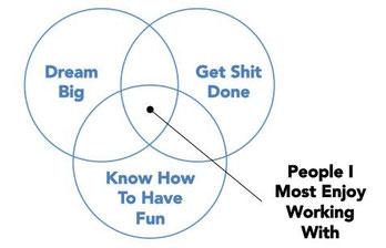Jeff-Weiner-LinkedIn-Recruitment-Principles