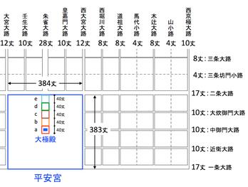 図1.第一次平安京の北西部分と第一次平安宮.上が南である.