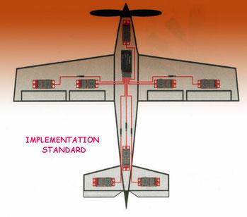 App branchement avion