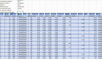 Exportation du réseau et calcul de ses pertes de charge