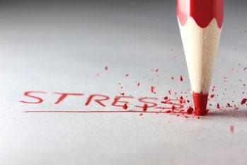 Zeit- Selbstmanagement, Pareto-Prinzip, ABC-Analyse