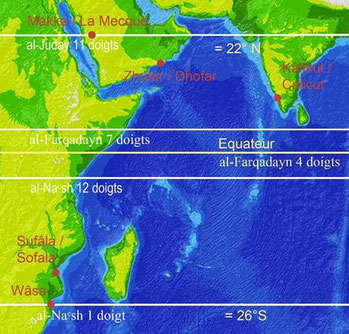 Zone di utilizzazione delle stelle per la misura delle latitudini secondo Ibn Mâjid.