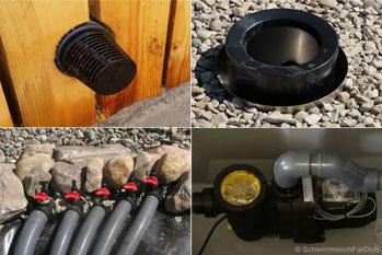 Übersicht der Bestandteile des Technikpaketes, Tiefenabsaugung, Oberflächenabsaugung (Skimmer), Entlüftungen für Filterschläuche, steuerbare Hochleistungspumpe