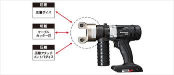 アタッチメントを換えるだけで圧縮や切断も可能