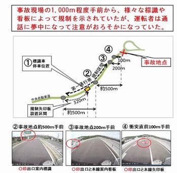 図は国土交通省の事故調査報告書より引用