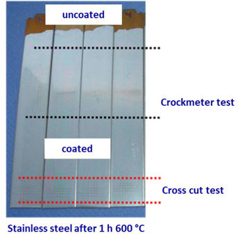 Water-based tarnish protection for stainless steel up to 600 °C for spraying and rolling
