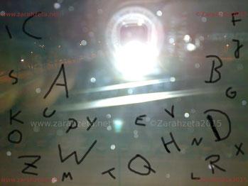 Alphabet auf Fensterscheibe
