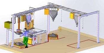 Machine spéciale conçu par notre bureau d'étude mécanique pour décompactage convoyage.