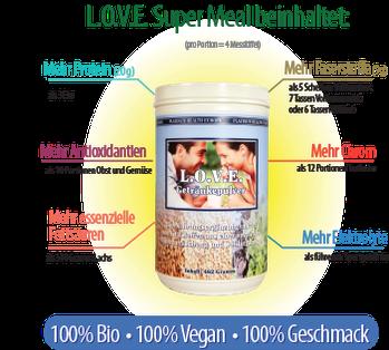 Bild: L.O.V.E. Supermeal, Platinum Europe, Vitalnahrung, biologisch, Energy Drink,