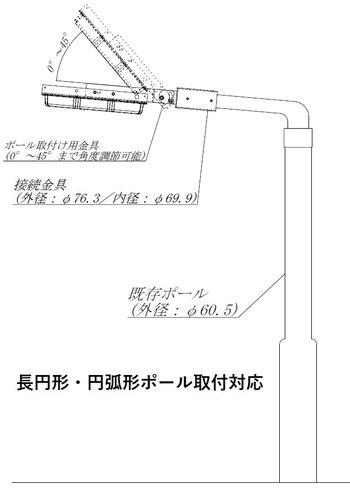 60.5mm長円ポールLED