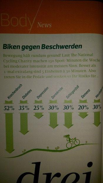 Gründe für Fahrradfahren