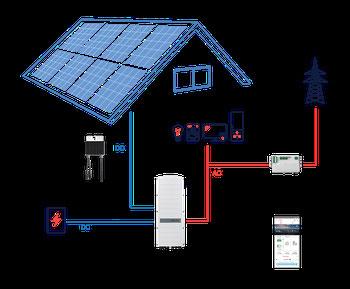 SolarEdge StorEdge und Tesla PowerWall