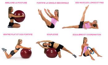 les postures du Pilates