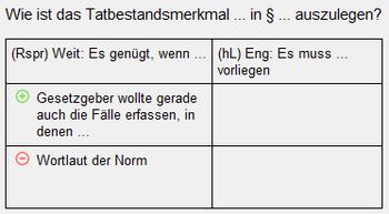 Jura-Vorlage Streitstand Abfrage 2