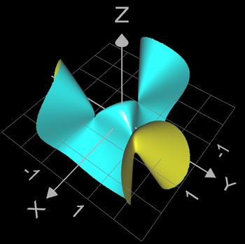 Caley Cubic mit 3 A2 Singularitäten