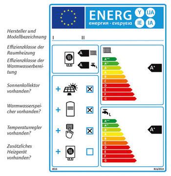 Grafik: Bundesverband der Deutschen Heizungsindustrie