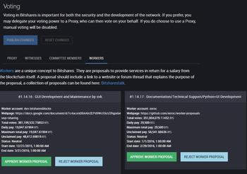 Token-Besitzer können über Bewerbungen abstimmen