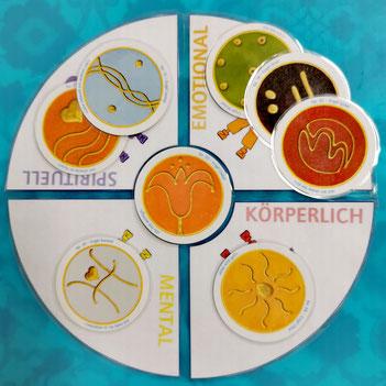 energetisierte Symbolkarten