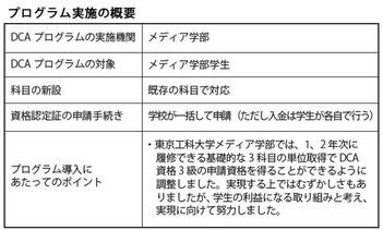 DCA資格制度 東京工科大学 プログラム実施の概要