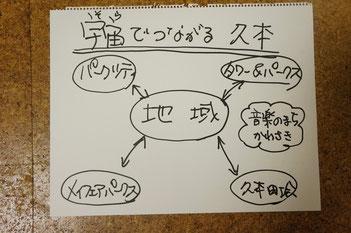 メイフェアの高田さんはマンションと久本町会で連携して宇宙と音楽のイベント開催を