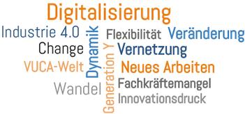 Digitalisierung VUCA Agilität Arbeiten 4.0 New Work Fachkräftemangel Innovation Dynamik Veränderung Change Engagement Köln Duisburg Düsseldorf Bonn Aachen Oberhausen Essen Bochum Ruhrgebiet Rhein
