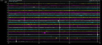 Ansicht `Helicorder` für 24h = 86.400s (nur 1 Komponente, vornehmlich z)
