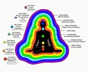 aura-therapie-holistique-details-aura-Benoit-Dutkiewicz