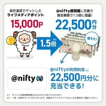 ニフ活で月収10万円稼ぐ