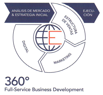 Expandeers_Business_Development_Services