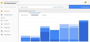 Google Analytics - kostenfreie Websiteanalyse mit vielen Tipps